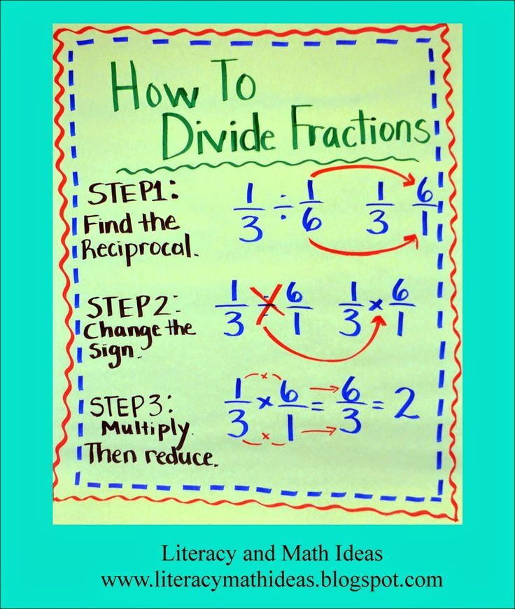 How to divide fractions; just make sure you explain how dividing and multiplying by the reciprocal are the same thing!