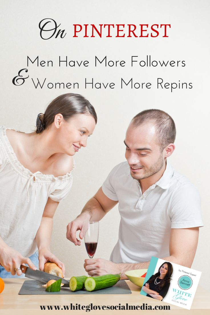 On Pinterest men have more followers and women have more repins. The findings also show that American and British users were more likely to get repins than other nationalities.