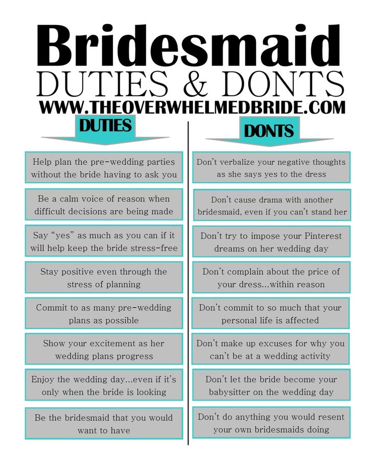 Bridesmaid duties and don'ts - www.theoverwhelmedbride.com