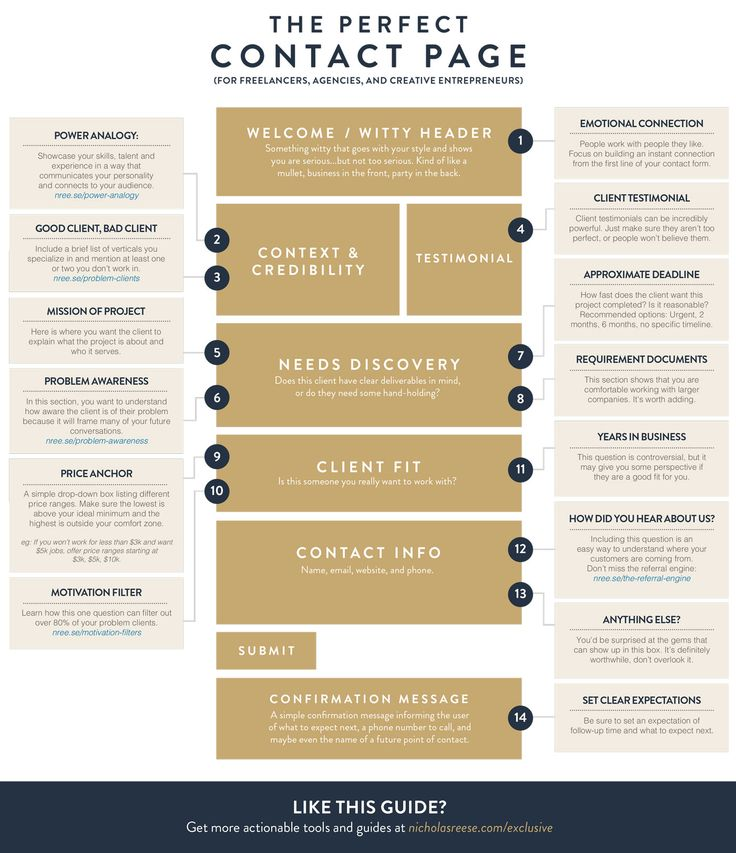 How to Create the Perfect Contact Page - #Infographic #design #blogging