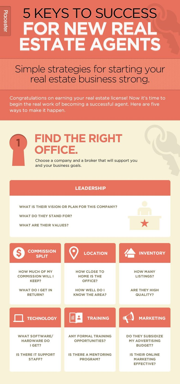 5 Keys to Success for New Real Estate Agents Real estate