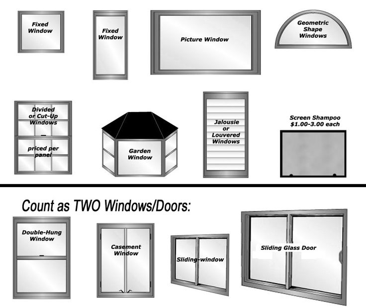 Types Of Jeeps >> Window Types | Exterior Remodel in 2019 | Window cleaning prices, Window types, Casement windows