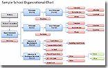Free Organizational Chart Template - Company Organization Chart