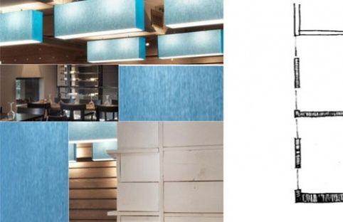 Details - Design Beers Brickworks