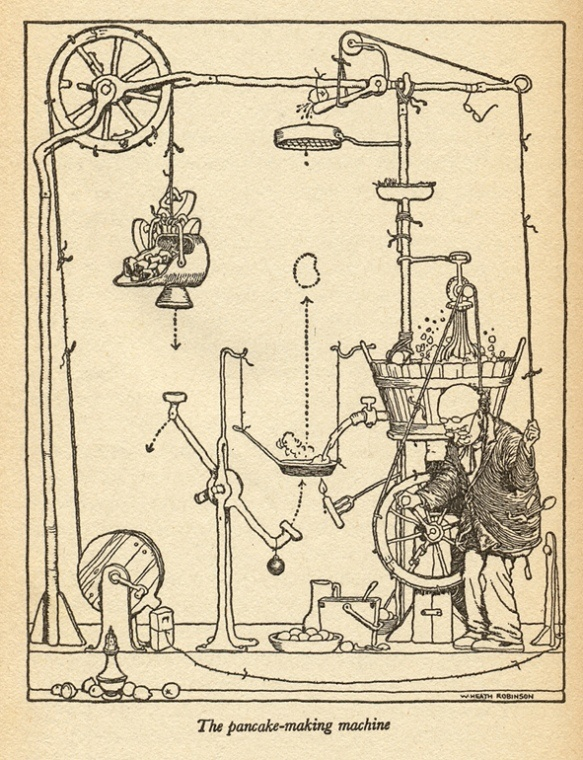 Heath Robinson Pancake Making Machine, We find irresistible the drawings of eccentric machines by cartoonist and illustrator W.Heath Robinson, (1872 –1944), that have become part of common parlance for unnecessarily complex and implausible contraptions. We often use the phrase 'Heath Robinson' in relation to any of our temporary fixes using our ingenuity and whatever is to hand, – often string and tape, or unlikely cannibalisations.