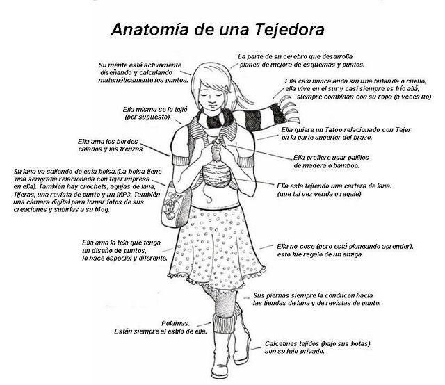 Tejiendo & Pensando: Anatomía de una Tejedora