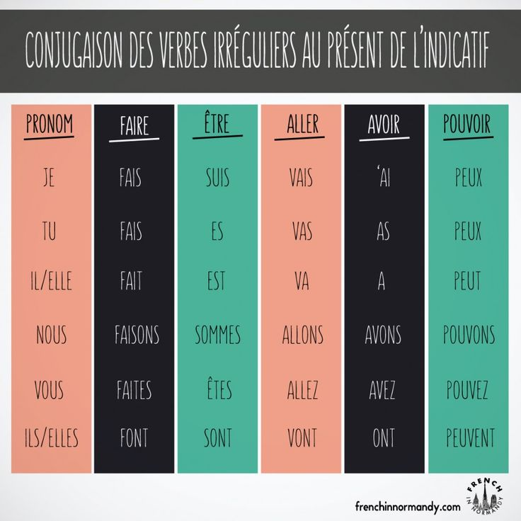 irregular french verbs                                                                                                                                                                                 More