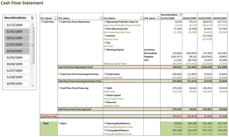 Overhead Calculation Spreadsheet Excel Template Tools - cash flow analysis template