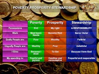 Poverty-Prosperity-Stewardship