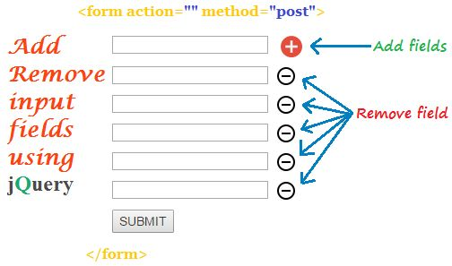 Add more fields dynamically using jQuery - Learn how to add or remove input fields or text boxes in a form using jQuery and PHP. View live demo and download the script.