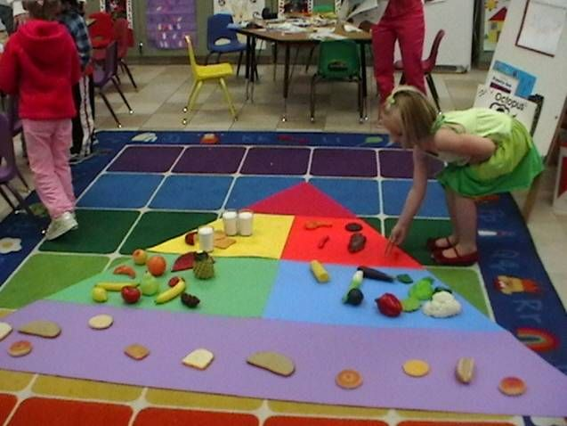 Vpk Classroom Ideas ~ Best preschool nutrition theme images on pinterest