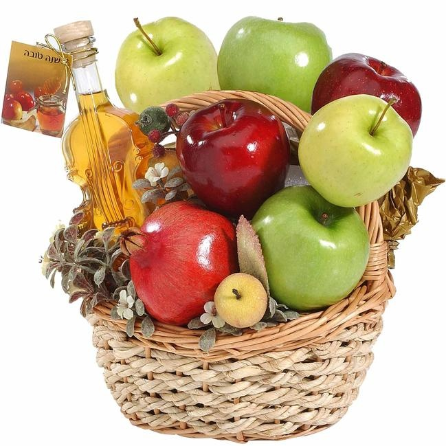 questions for rosh hashanah