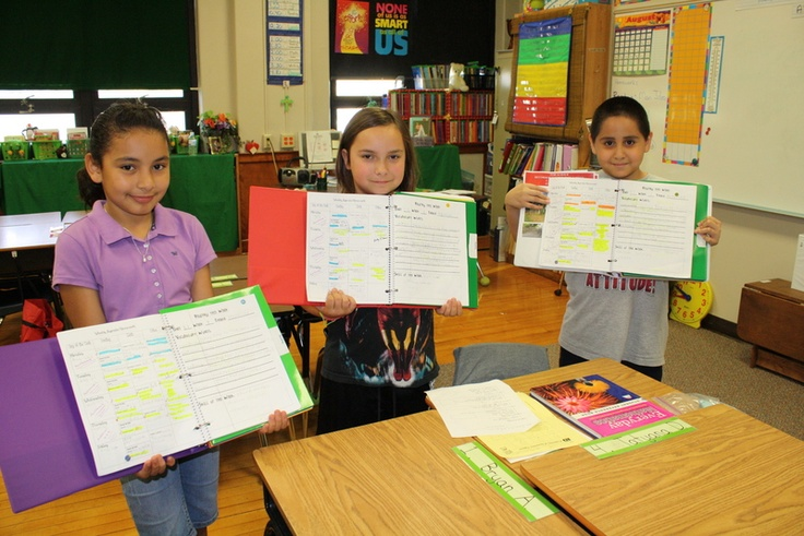 One of the key pieces of the elementary AVID program is student binders. They contain folders for each subject that have a place for homework and completed assignments, a pouch with the supplies needed for homework assignments and an agenda. The agenda tells parents what the student is learning in class and what homework assignments need to be done.