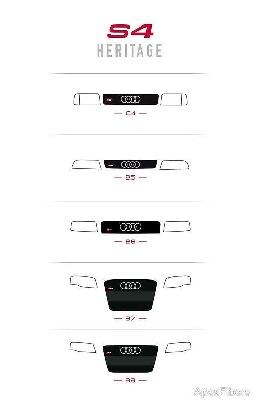 Audi S4 Heritage (C4, B5, B6, B7, B8)
