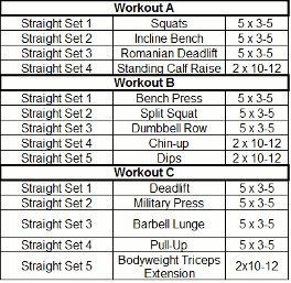 3 Days Per Week Weight Training Workouts Lifting Liftingweight Trainingmuscle Building