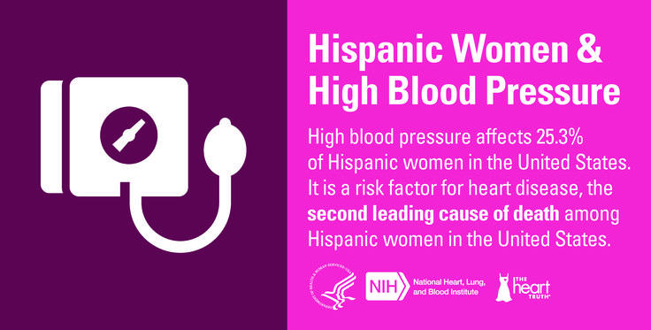 High blood pressure is a risk factor for heart disease, the second leading cause of death among Hispanic women. Know your numbers.
