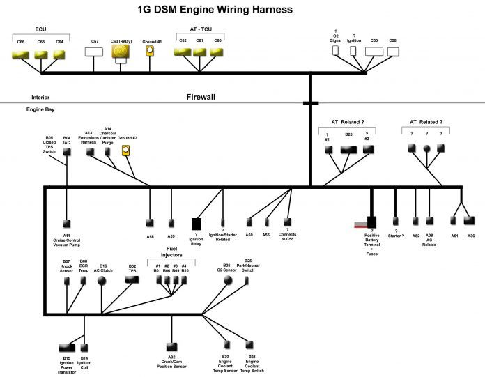 23 Automatic Engine Wiring Harness Diagram Technique Bacamajalah Diagram Design Diagram Wire