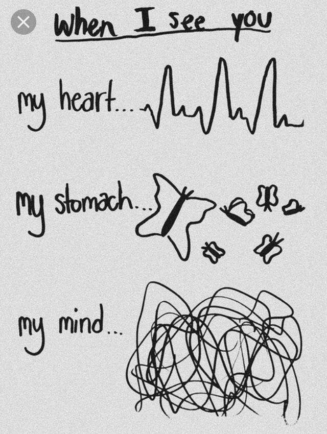Quand je te voie Mon cœur Mon estomac Mon esprit Je suis peut être amoureuse de toi