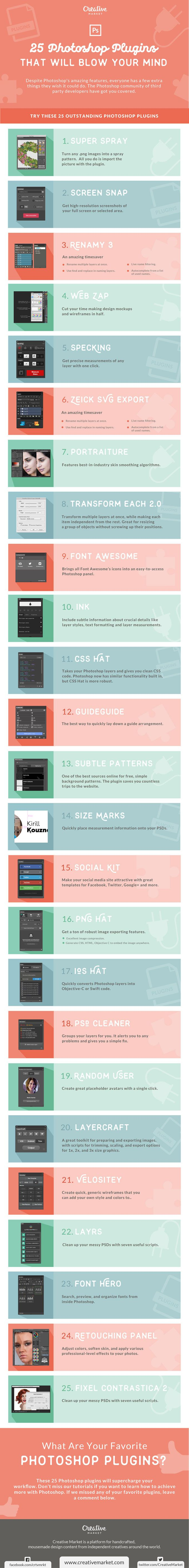 92 best Design Tools & Resourses images on Pinterest | Style guides ...