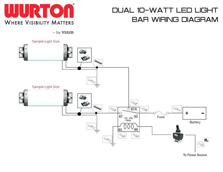 Gm Fuel Sending Unit Wiring Diagram Best Of Wiring Diagram For Fuel Sender Wire Center Led Light Bars Bar Lighting Led Lights