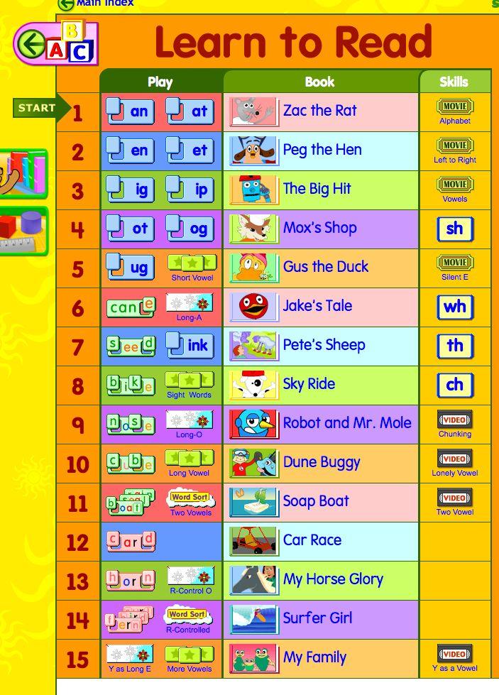 math worksheet : 21 best english  reading interactives images on pinterest  : Starfall Math Games Kindergarten