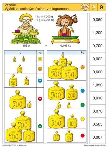 Soubor Logico Piccolo Zlomky a smíšená čísla Vhodné pro děti od 7 let Desetinná čísla kolem nás – přiřazování údajů vyjádřených desetinným číslem k obrázkům Čteme desetinná