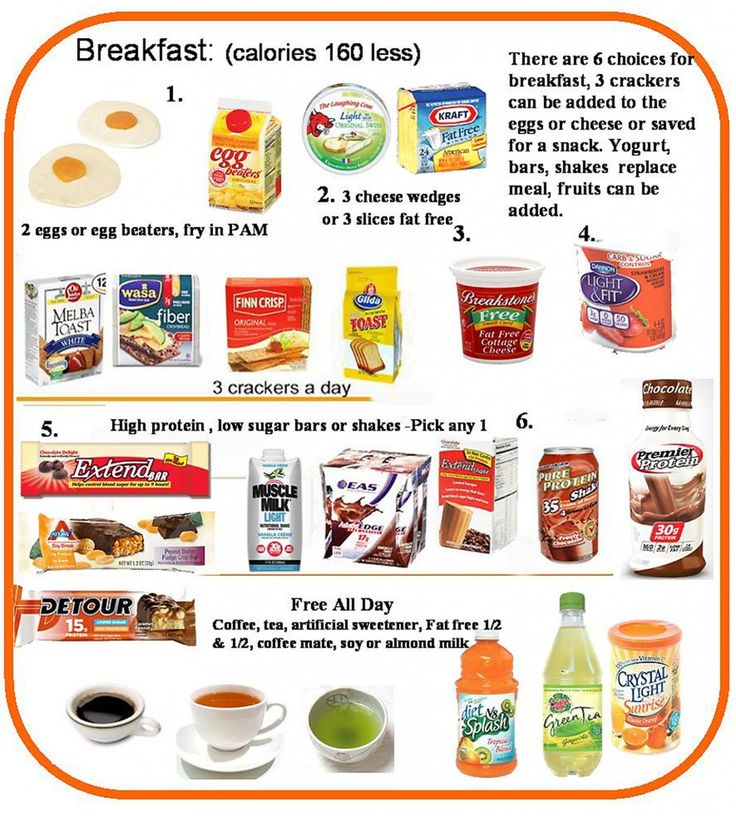 BREAKFASTAPRIL26 923x1024 HCG Diet Plan for 2013: 800 Calories A Day