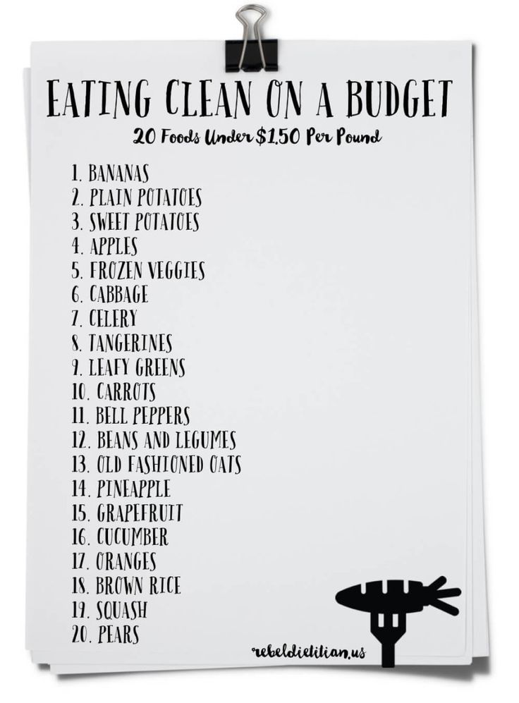 Eat Clean Shopping Lists | Rebel Dietitian, Dana McDonald, RD