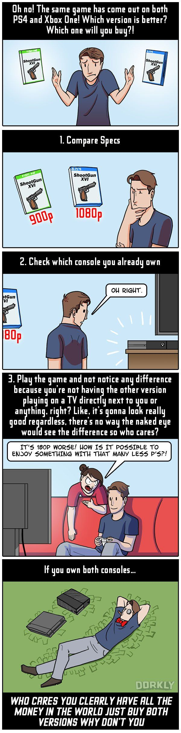 """How to Decide Which Version of a Game to Buy"" #dorkly #geek #videogames"