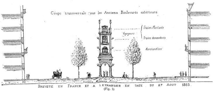Voorstel voor hoogwaardig openbaar vervoer in Parijs anno 1889.