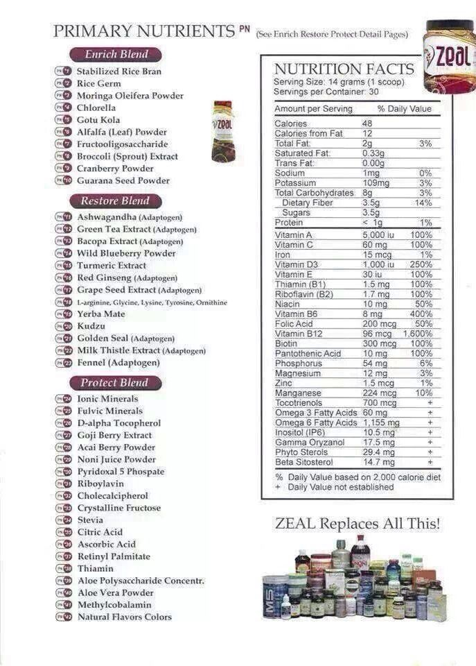 I love all the ingredients in Zeal for Life -- after taking this for one month, I have more energy!  Www.janiecehiggins.zealforlife.com