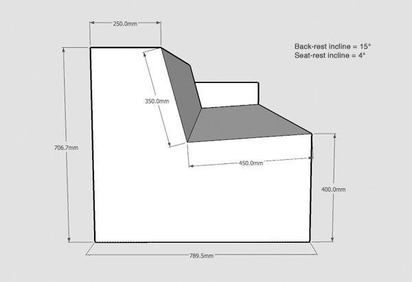 plywood sofa angels diagram Jason VanHoose Pinterest The basic - küchenmöbel selber bauen