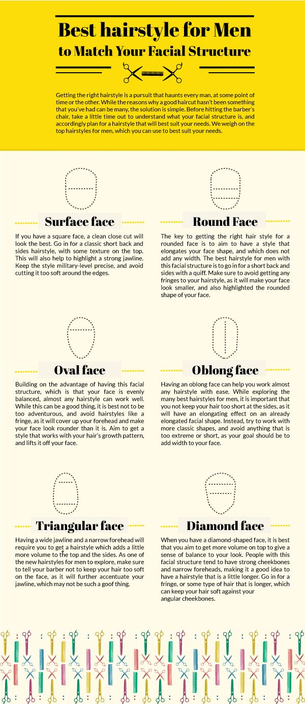 How to find which hairstyle looks best according to your face shape? We weigh on the top hairstyles for men by figuring out the correct hairstyle for your face shape.