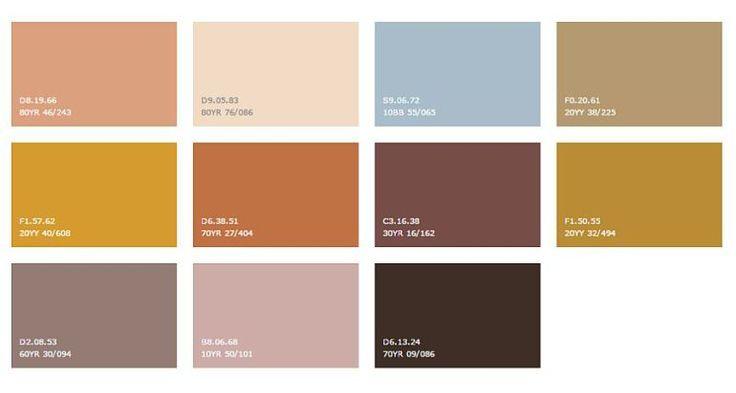 adelaparvu.com despre Colourfutures Trends 2015, trenduri in culorile pentru casa, Big Nature Small me (2)
