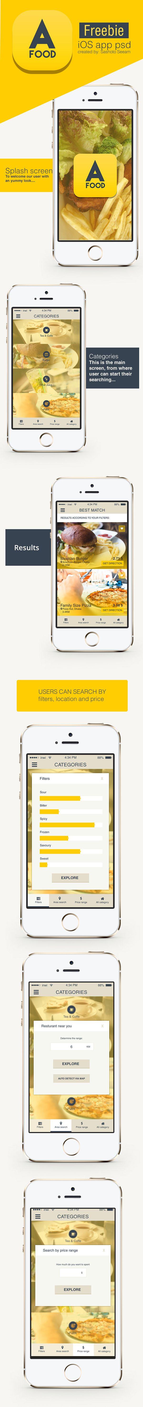 Freebie: iOS Restaurant Finder App on Behance