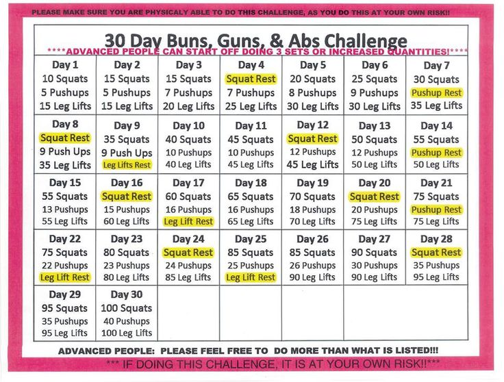 Buns, Guns and Abs 30-Day Challenge