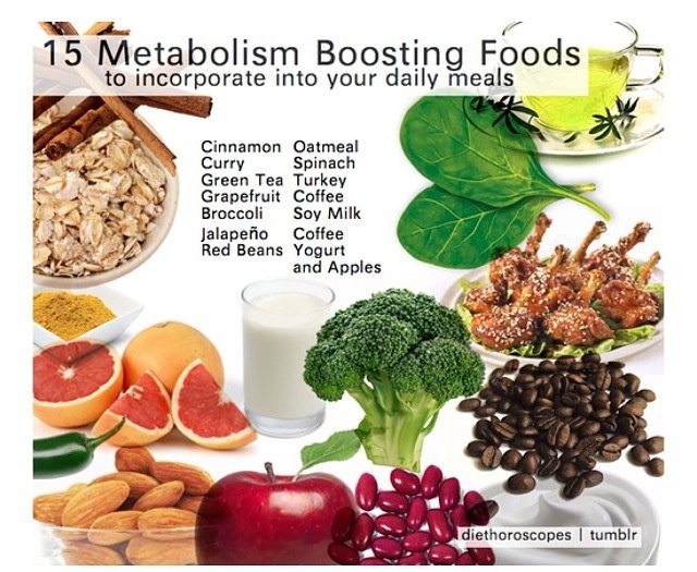 how to get a really fast metabolism
