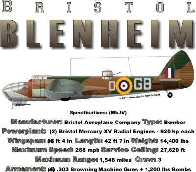 WARBIRDSHIRTS.COM presents WWII T-Shirts, Polos, and Caps, Fighters, Bombers, Recon, Attack, World War Two. The Blenheim