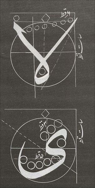 arabic glyphs grid by Mansur Safiullin