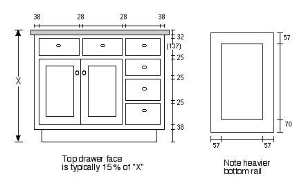 Kitchen Cabinets Sizes | Common Detail Specs | Pinterest ...