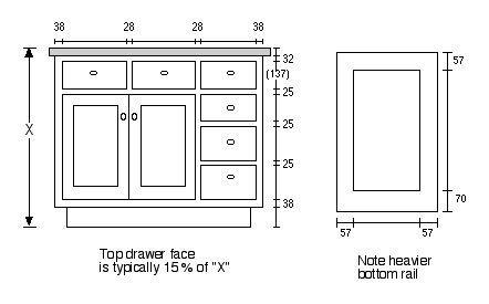 Cabinet Face Dimensions Cabinetry Details Pinterest