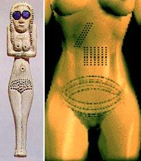 I saw something about this on NATGEO, this is an ancient egyptian fertility tattoo found on a Nubian Mummy from the 4th century BC. These markings were put on all women who had still births, miscarriages, or were infertile. It was believed to help them gain fertility. Image from nemo.nu
