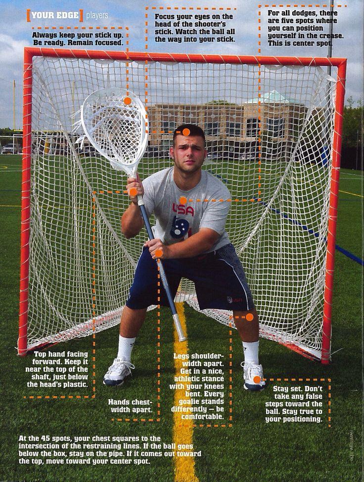 Goalie stance Lacrosse Pinterest