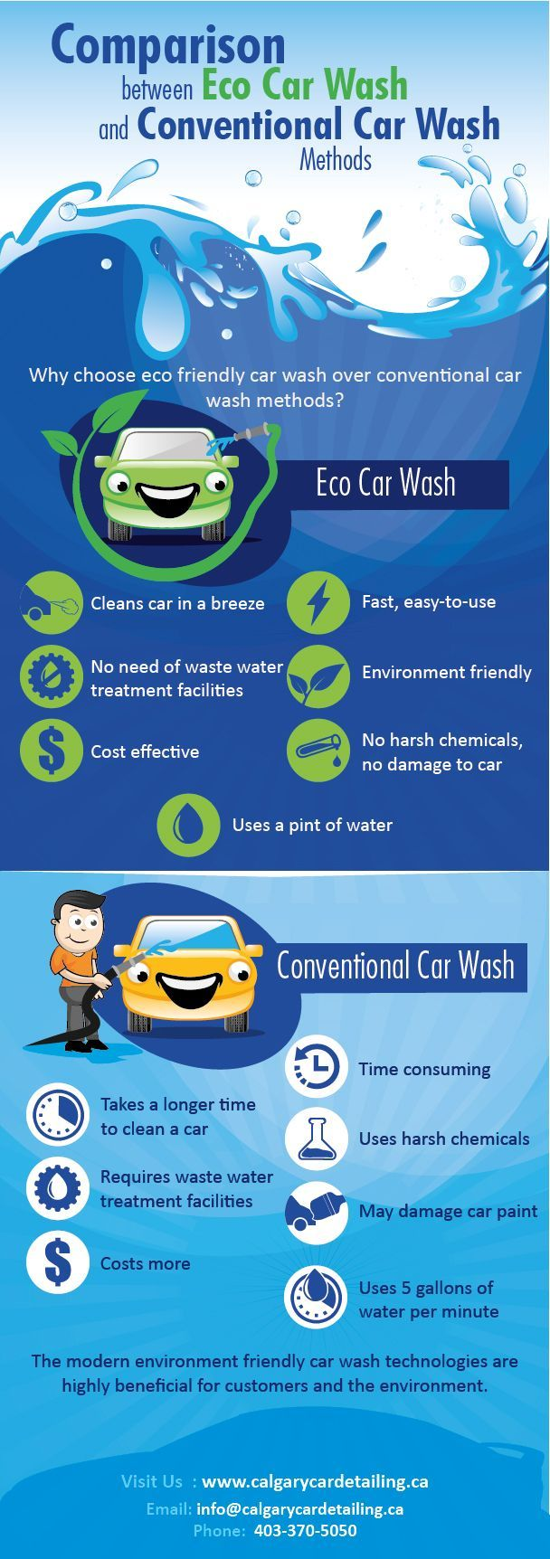This infographic http://www.calgarycardetailing.ca/blog/comparison-between-eco-car-wash-and-conventional-car-wash-methods/ highlights the benefits of environment friendly car wash technologies over conventional #car #wash methods.