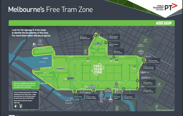 Free tram zone Melbourne city