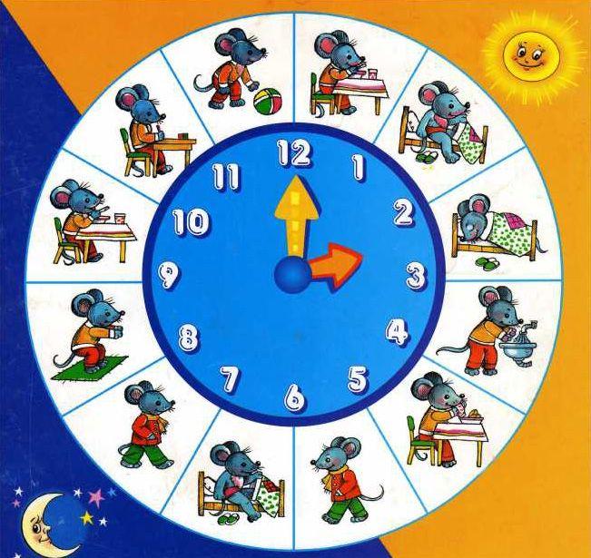 Распорядок дня в картинках для детского сада