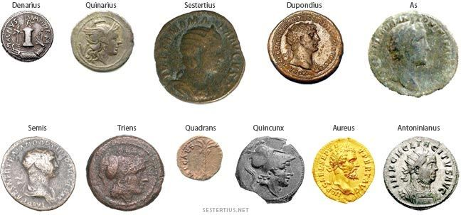 the history and various forms of the roman governmennt Sicily's violent and oppressive history of government and its numerous corrupt and inconsistent rulers  roman conquest  this is an early form of the mafia.