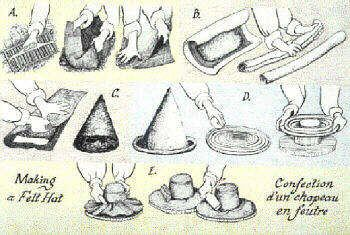 A. Carding (combing the fibers), Bowing (cleaning and fluffing) B. Matting (various layers of the fiber into felt) C. Basoning (manipulated the batt of felt into a triangular shape called a capade or gore that will become the crown of the Hat) D. Flanging (attaching the brim) E. Blocking (forcing the hat body onto a wood form and stamping the moisture from it)