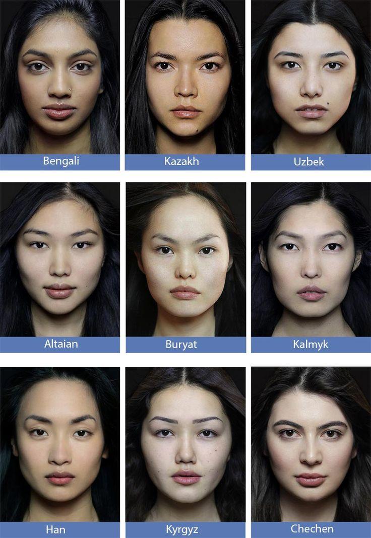 как отличить узбека от казаха фото видите, срок службы