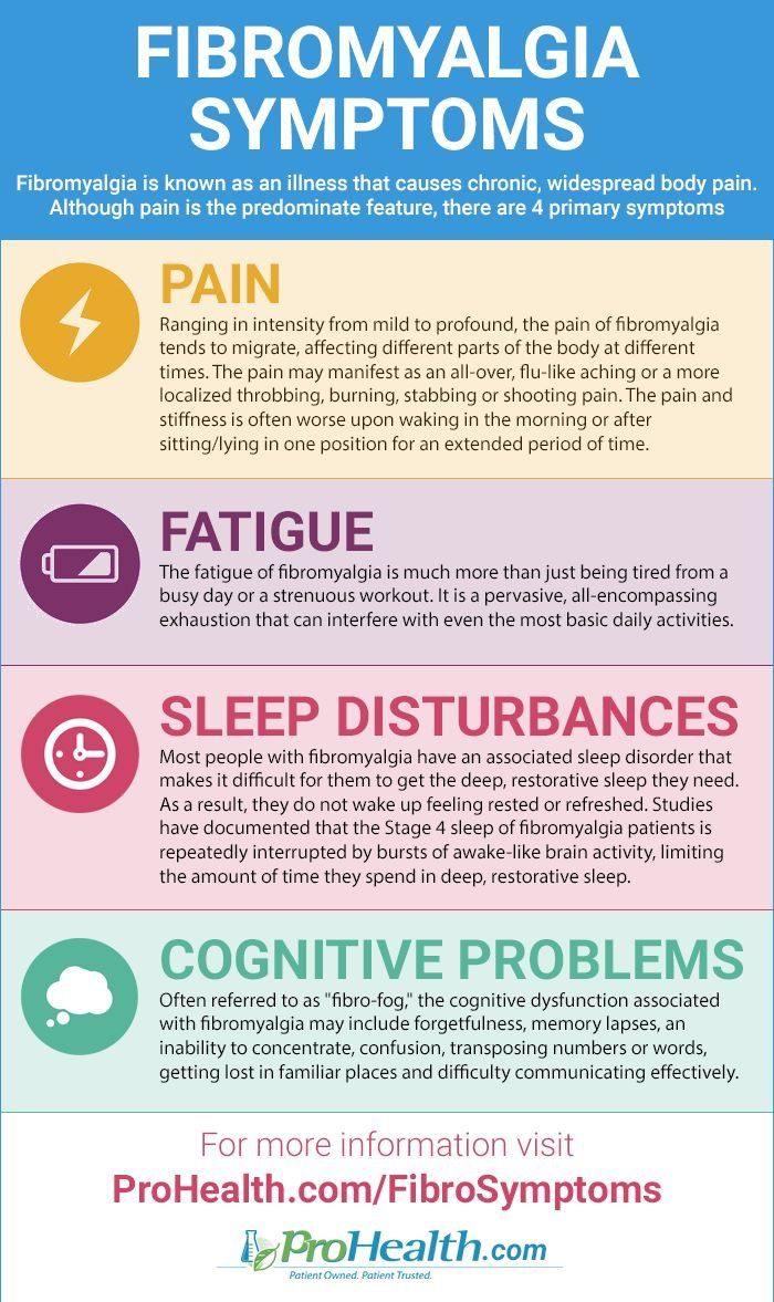 Pains in different parts of the body - Fibromyalgia Chronic Pain Occipital Neuralgia Ptsd Anxiety Depression